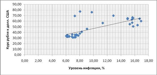 Анализ нефтяного рынка сновной валютой рынка форекс является основной