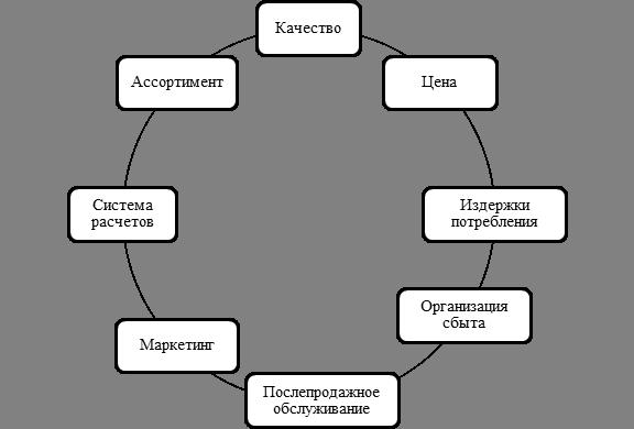 авмпяп