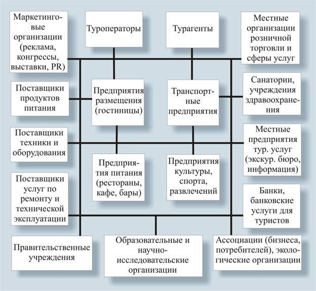 кластер в туризме - схема.jpg