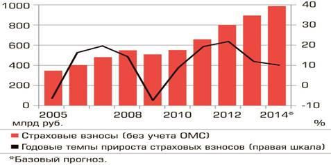 http://expert.ru/data/public/474420/474448/66.jpg